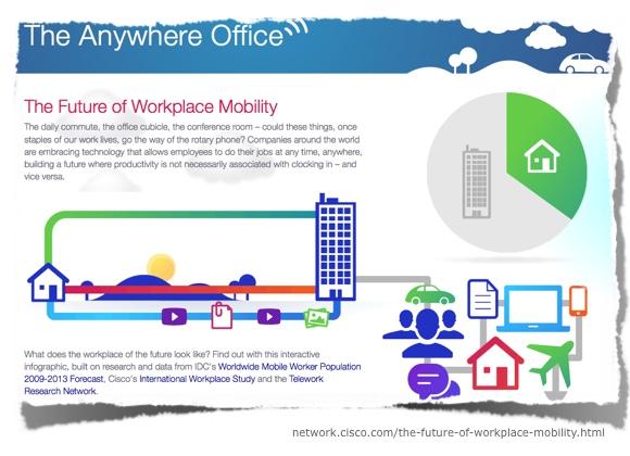 "Screenshot Cisco ""The Anywhere Office"""