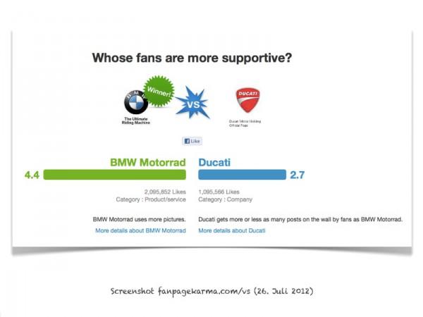 BMW Motorrad vs. Ducati :: Screenshot fanpage karma