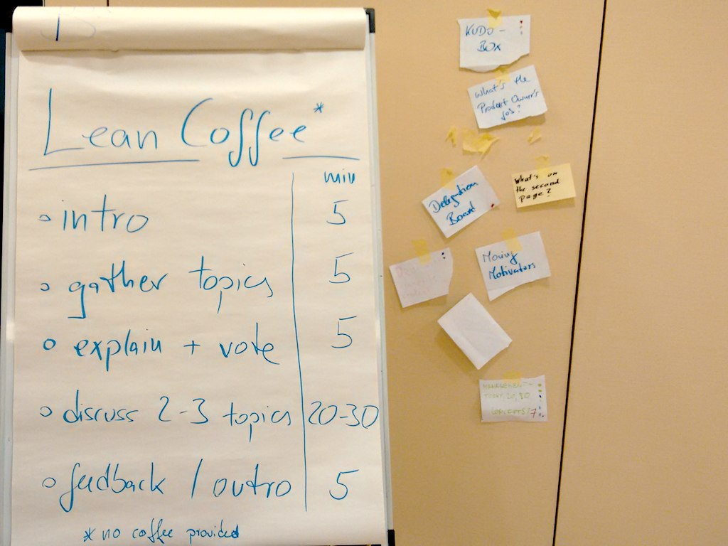 Struktur Lean Coffee