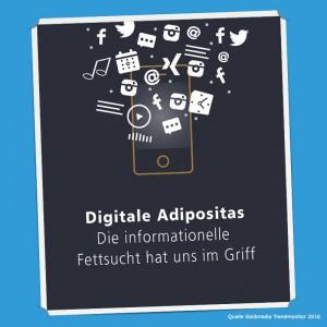 Digitale Adipositas