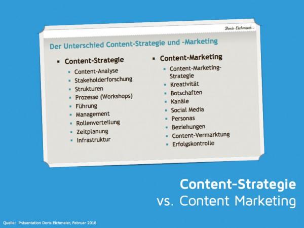 Content Strategie vs. Content Marketing