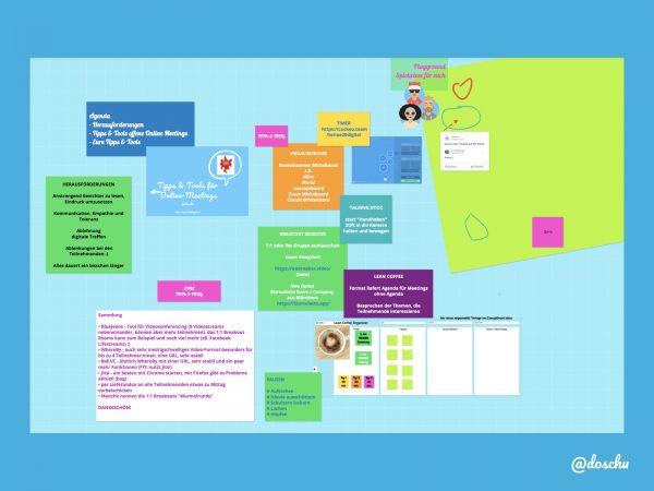 Online Whiteboard zur Session Barcamp Nürnberg #bcnue20digital