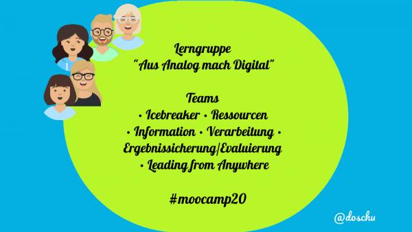 Aufteilung der Lerngruppe in thematische Teams #moocamp20